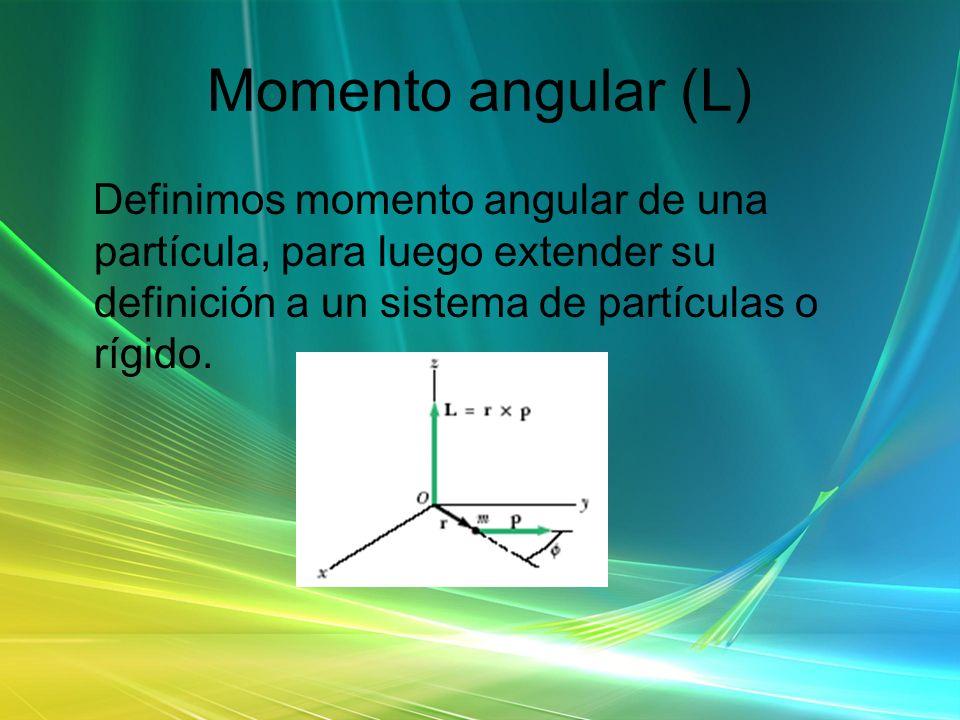 Para una partícula L es el producto vectorial entre (vectores posición y momento lineal respectivamente) L es perpendicular al plano definido por los vectores y sus sentidos los indicamos con la regla de la mano derecha.