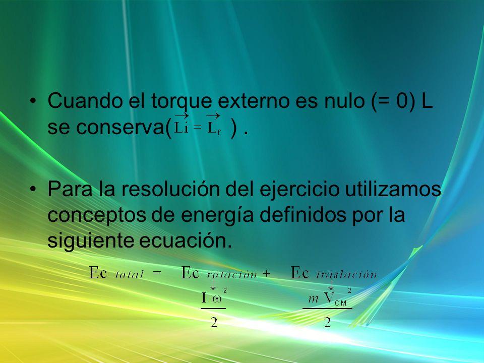 Cuando el torque externo es nulo (= 0) L se conserva( ). Para la resolución del ejercicio utilizamos conceptos de energía definidos por la siguiente e