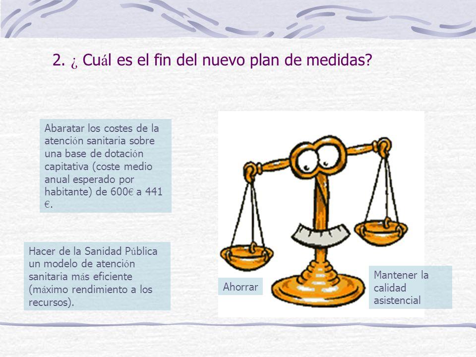 2.¿ Cu á l es el fin del nuevo plan de medidas.
