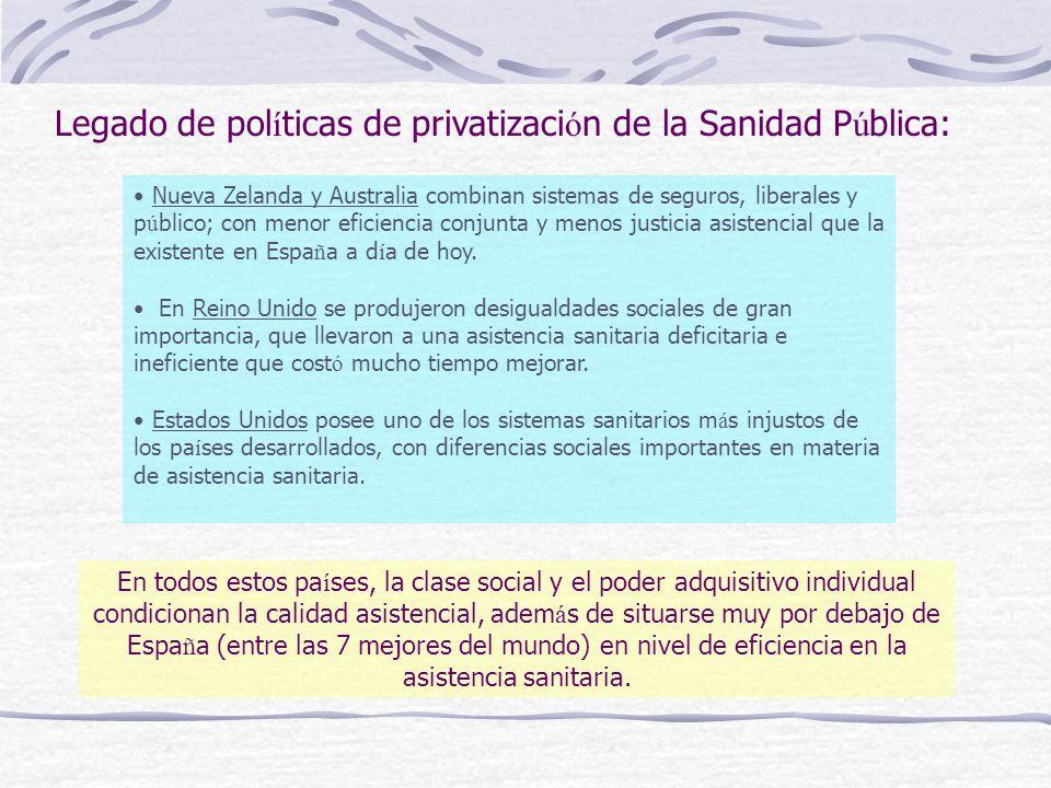 5.¿ C ó mo se ha ido produciendo el cambio en Madrid.