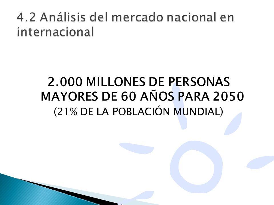 2.000 MILLONES DE PERSONAS MAYORES DE 60 AÑOS PARA 2050 (21% DE LA POBLACIÓN MUNDIAL)