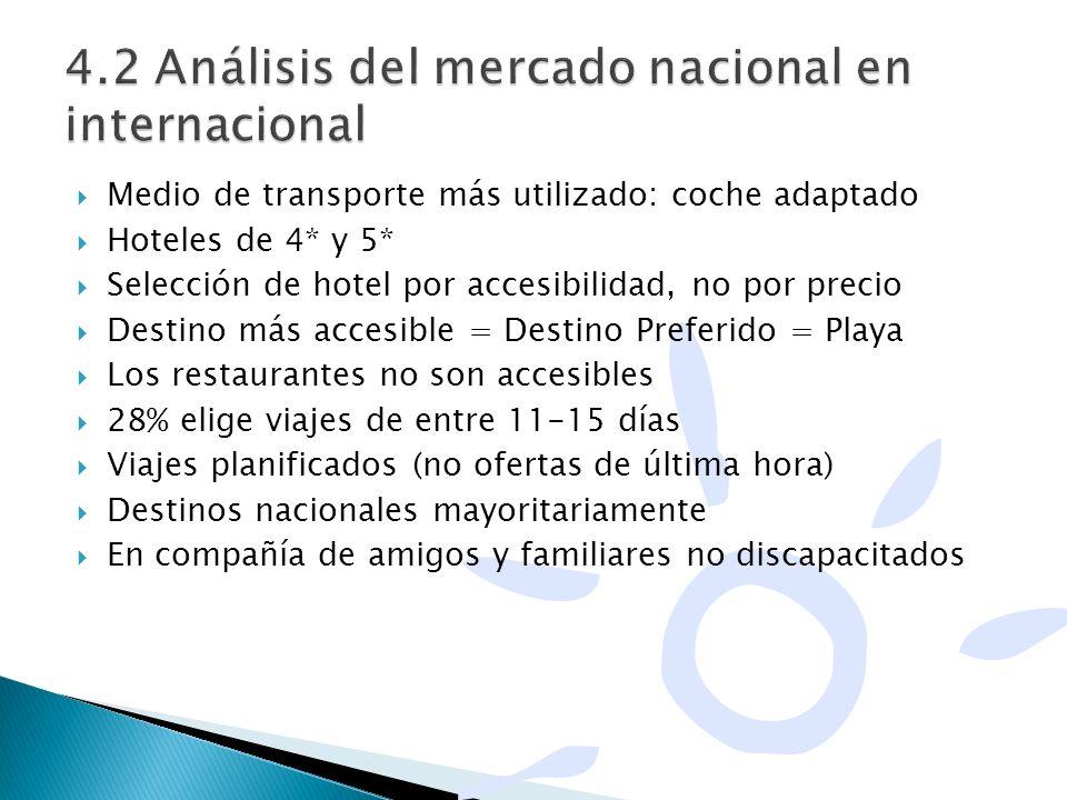 Medio de transporte más utilizado: coche adaptado Hoteles de 4* y 5* Selección de hotel por accesibilidad, no por precio Destino más accesible = Desti