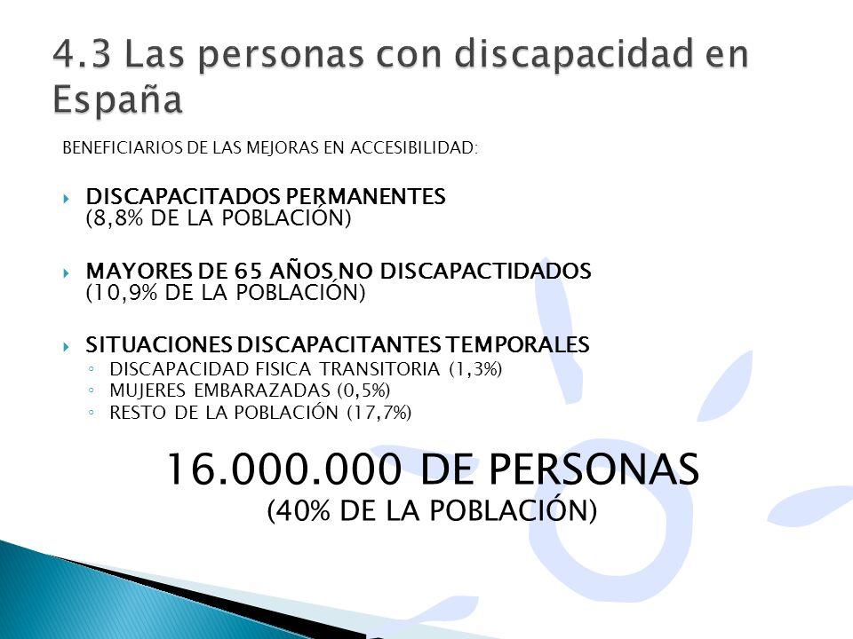 BENEFICIARIOS DE LAS MEJORAS EN ACCESIBILIDAD: DISCAPACITADOS PERMANENTES (8,8% DE LA POBLACIÓN) MAYORES DE 65 AÑOS NO DISCAPACTIDADOS (10,9% DE LA PO