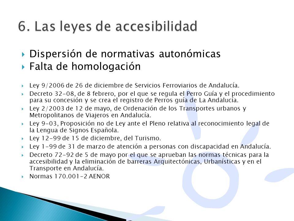 Dispersión de normativas autonómicas Falta de homologación Ley 9/2006 de 26 de diciembre de Servicios Ferroviarios de Andalucía. Decreto 32-08, de 8 f