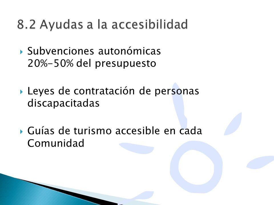 Subvenciones autonómicas 20%-50% del presupuesto Leyes de contratación de personas discapacitadas Guías de turismo accesible en cada Comunidad
