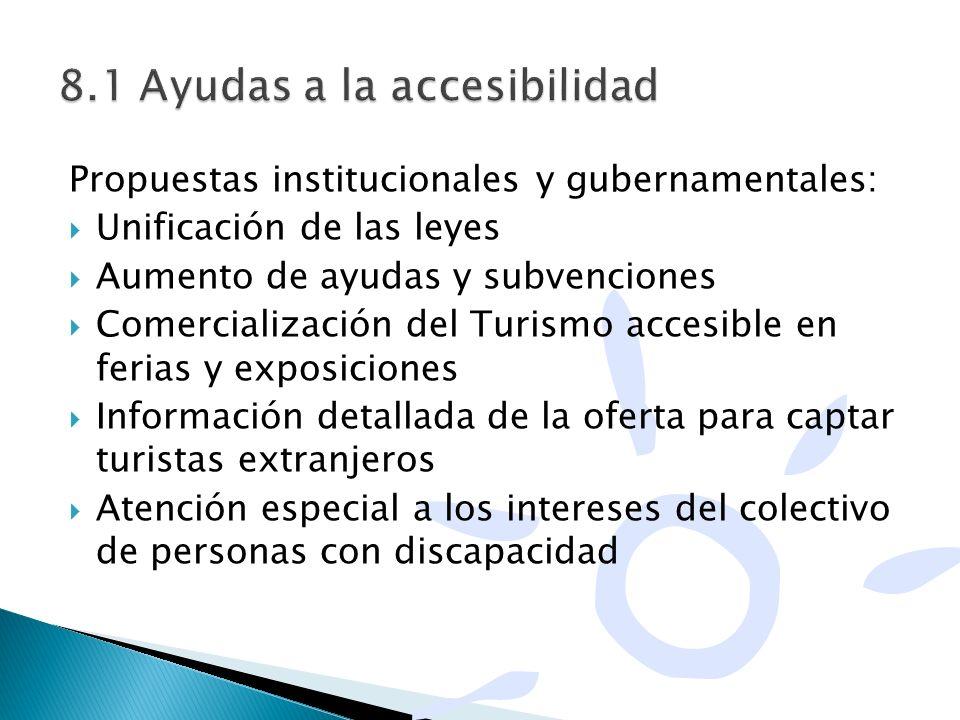 Propuestas institucionales y gubernamentales: Unificación de las leyes Aumento de ayudas y subvenciones Comercialización del Turismo accesible en feri