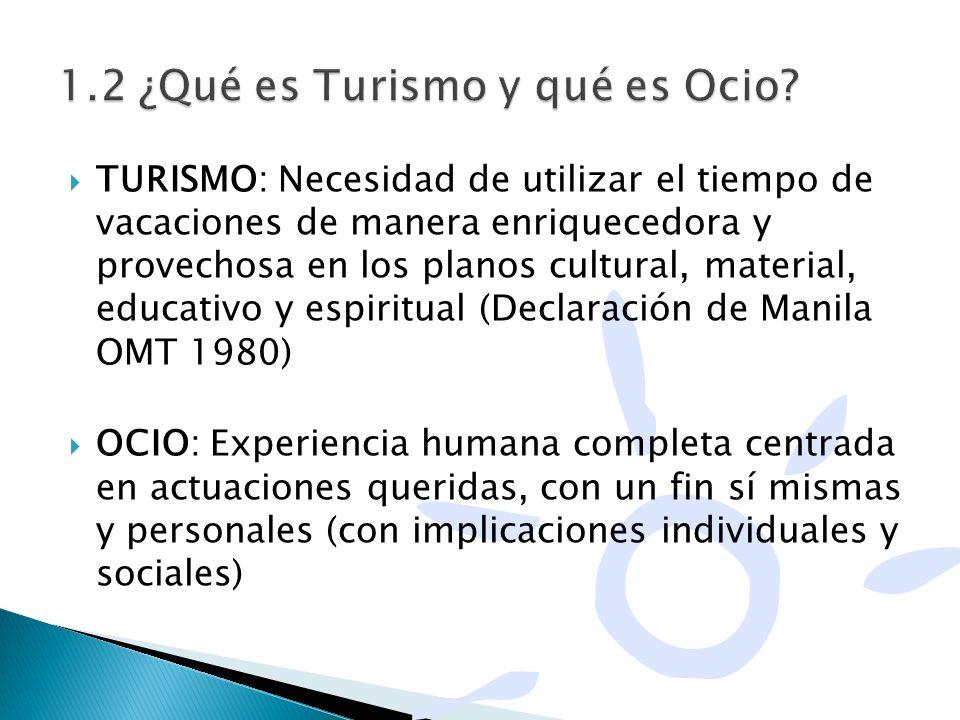 Turismo y Ocio: Una experiencia humana Un derecho fundamental Un fenómeno social Un espacio de desarrollo económico Un espacio de desarrollo personal Espacio de protagonismo y autonomía Un ámbito de desarrollo de valores Un área que proporciona beneficios