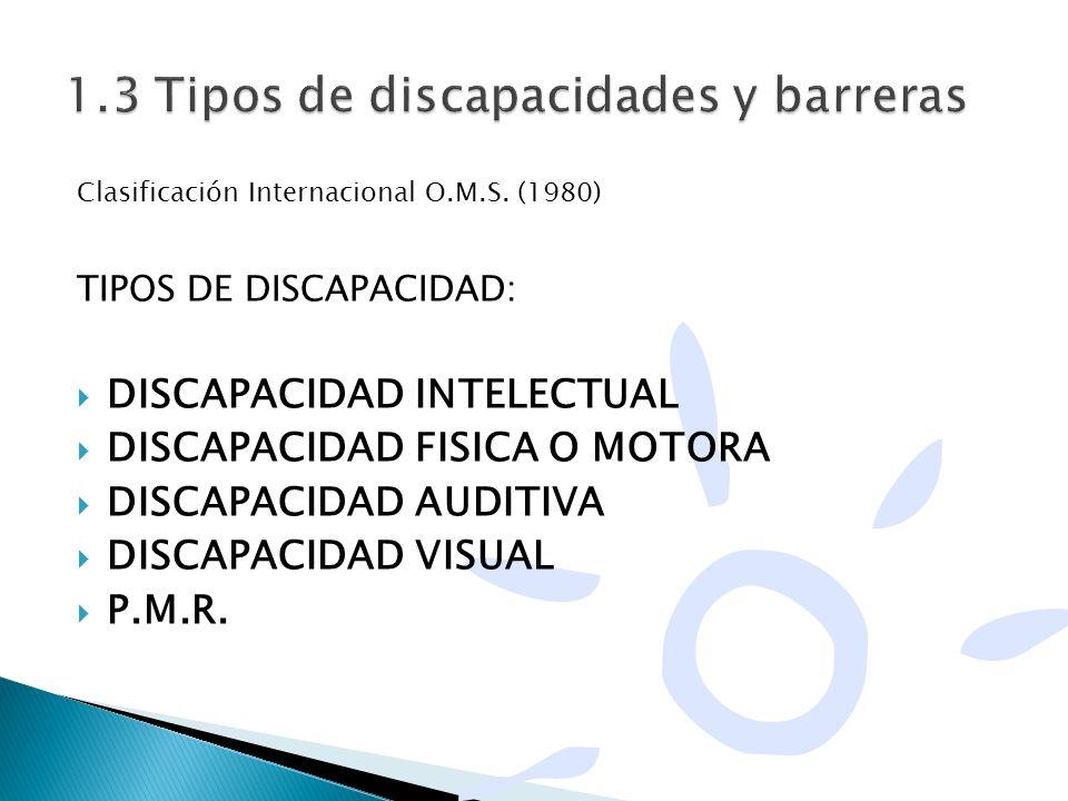 Clasificación Internacional O.M.S. (1980) TIPOS DE DISCAPACIDAD: DISCAPACIDAD INTELECTUAL DISCAPACIDAD FISICA O MOTORA DISCAPACIDAD AUDITIVA DISCAPACI