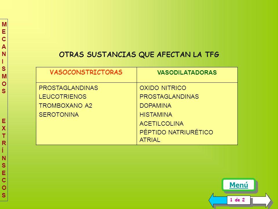 A nivel de la corteza de la glándula suprarrenal estimula la liberación de aldosterona por la corteza suprarrenal, ocasionando retención de sal y rete