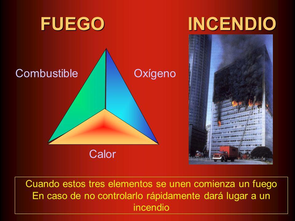 CombustibleOxígeno Calor FUEGO INCENDIO FUEGO INCENDIO Cuando estos tres elementos se unen comienza un fuego En caso de no controlarlo rápidamente dar