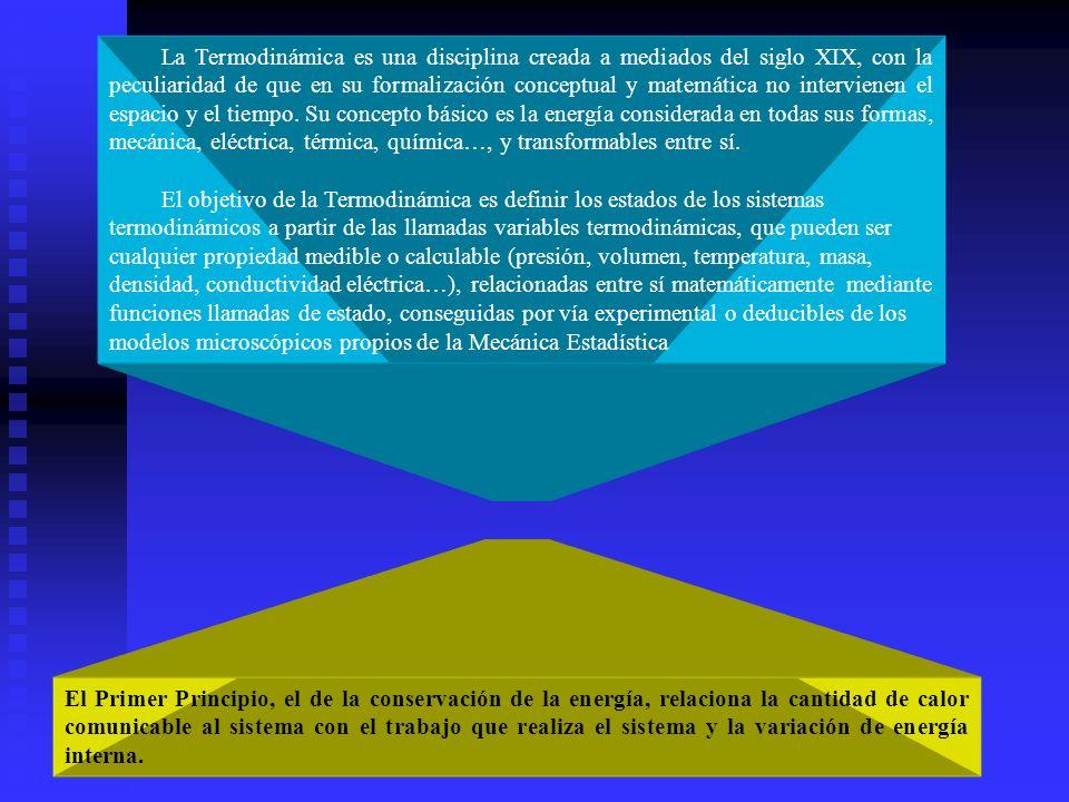 La Termodinámica es una disciplina creada a mediados del siglo XIX, con la peculiaridad de que en su formalización conceptual y matemática no intervie
