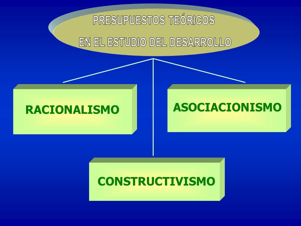 ASOCIACIONISMO CONSTRUCTIVISMO RACIONALISMO
