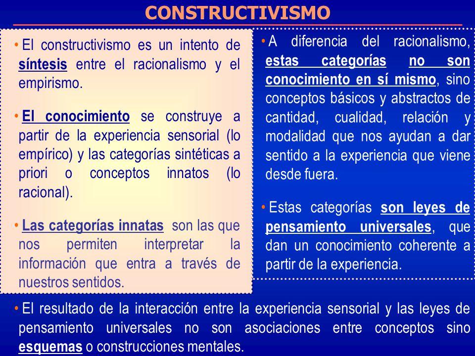 CONSTRUCTIVISMO El constructivismo es un intento de síntesis entre el racionalismo y el empirismo.