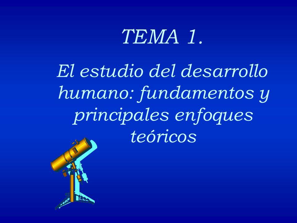 TEMA 1. El estudio del desarrollo humano: fundamentos y principales enfoques teóricos
