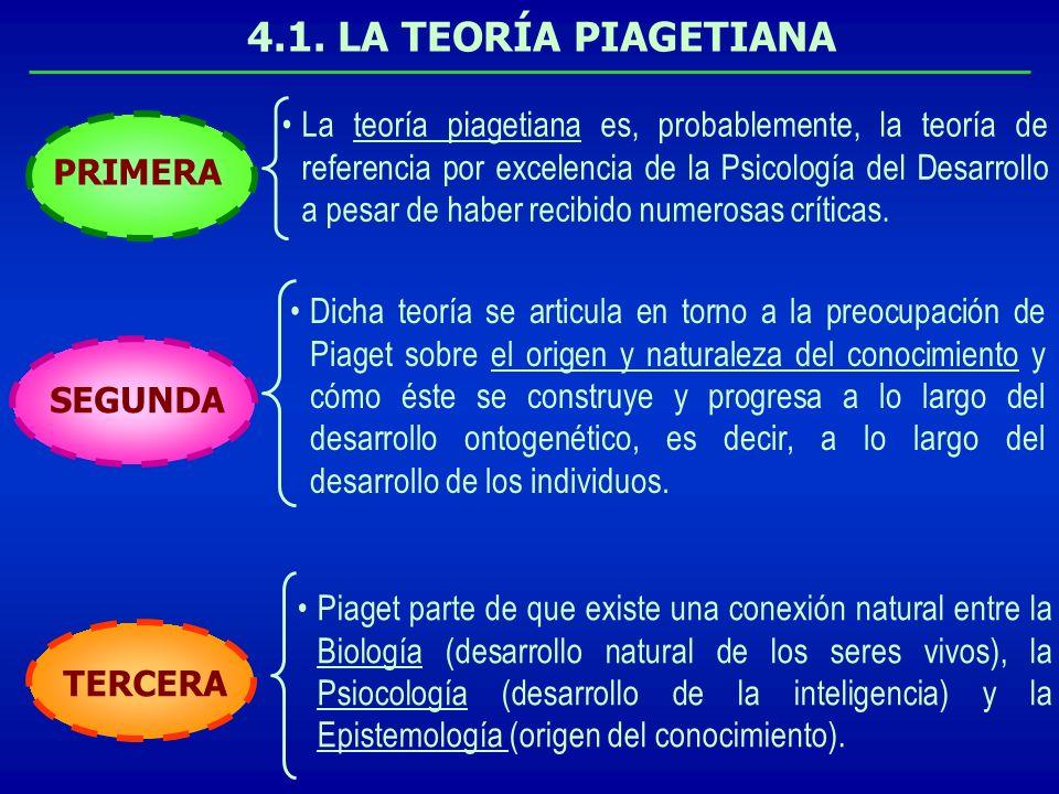 La teoría piagetiana es, probablemente, la teoría de referencia por excelencia de la Psicología del Desarrollo a pesar de haber recibido numerosas críticas.