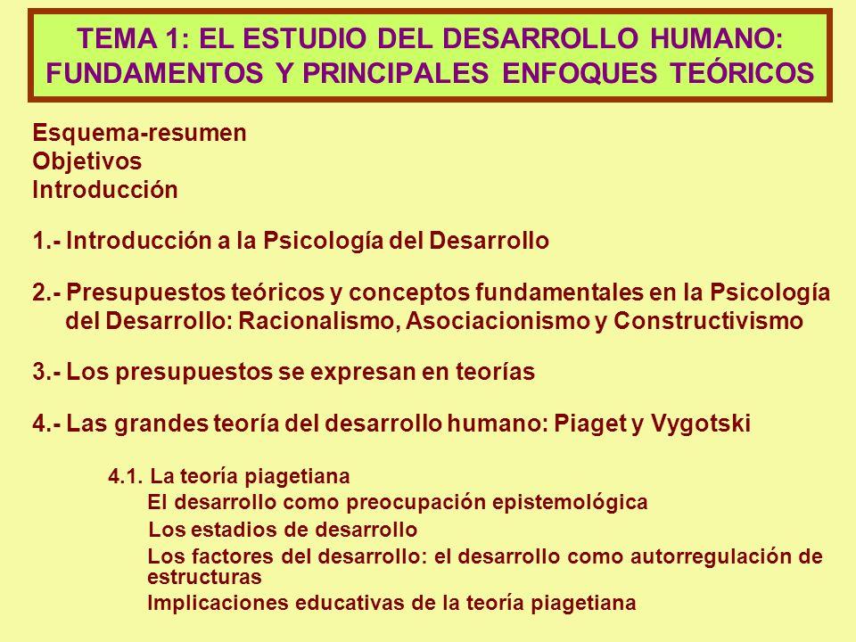 Esquema-resumen Objetivos Introducción 1.- Introducción a la Psicología del Desarrollo 2.- Presupuestos teóricos y conceptos fundamentales en la Psicología del Desarrollo: Racionalismo, Asociacionismo y Constructivismo 3.- Los presupuestos se expresan en teorías 4.- Las grandes teoría del desarrollo humano: Piaget y Vygotski 4.1.