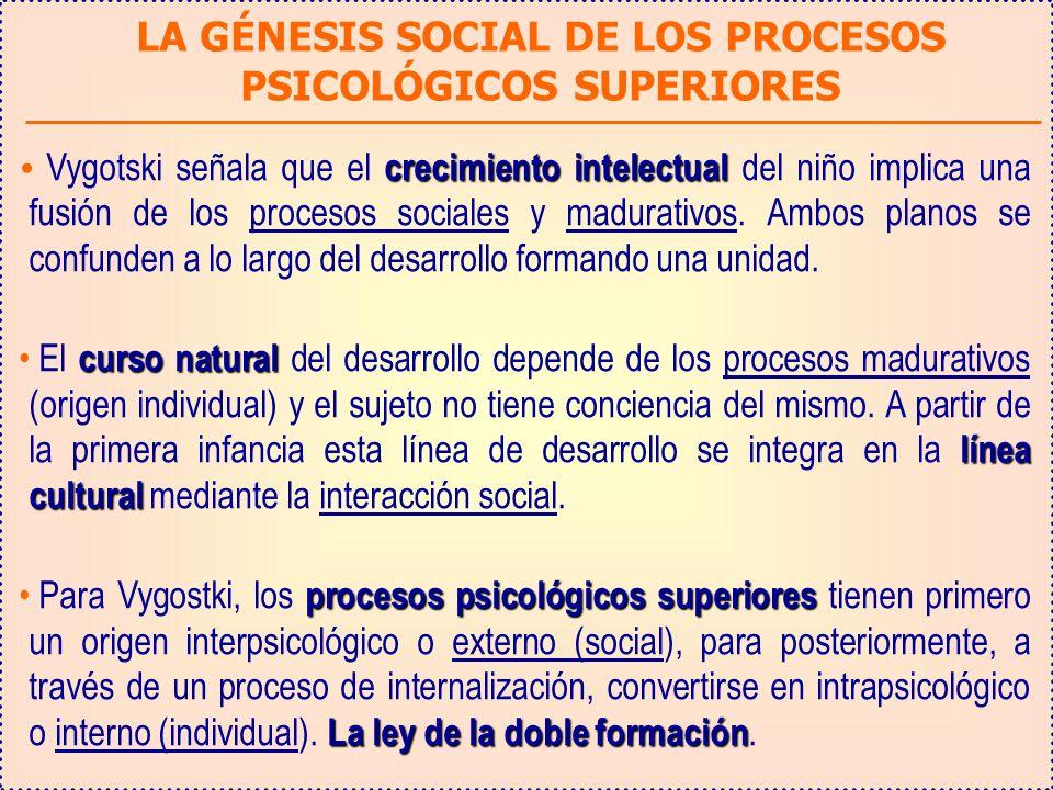 LA GÉNESIS SOCIAL DE LOS PROCESOS PSICOLÓGICOS SUPERIORES crecimiento intelectual Vygotski señala que el crecimiento intelectual del niño implica una fusión de los procesos sociales y madurativos.