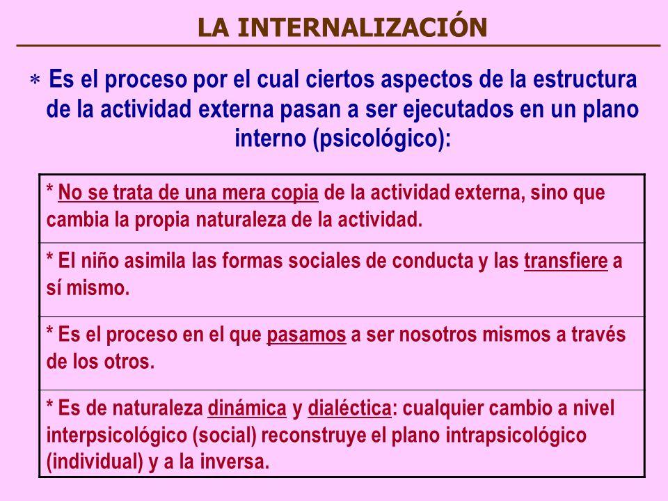 LA INTERNALIZACIÓN E s el proceso por el cual ciertos aspectos de la estructura de la actividad externa pasan a ser ejecutados en un plano interno (psicológico): * No se trata de una mera copia de la actividad externa, sino que cambia la propia naturaleza de la actividad.