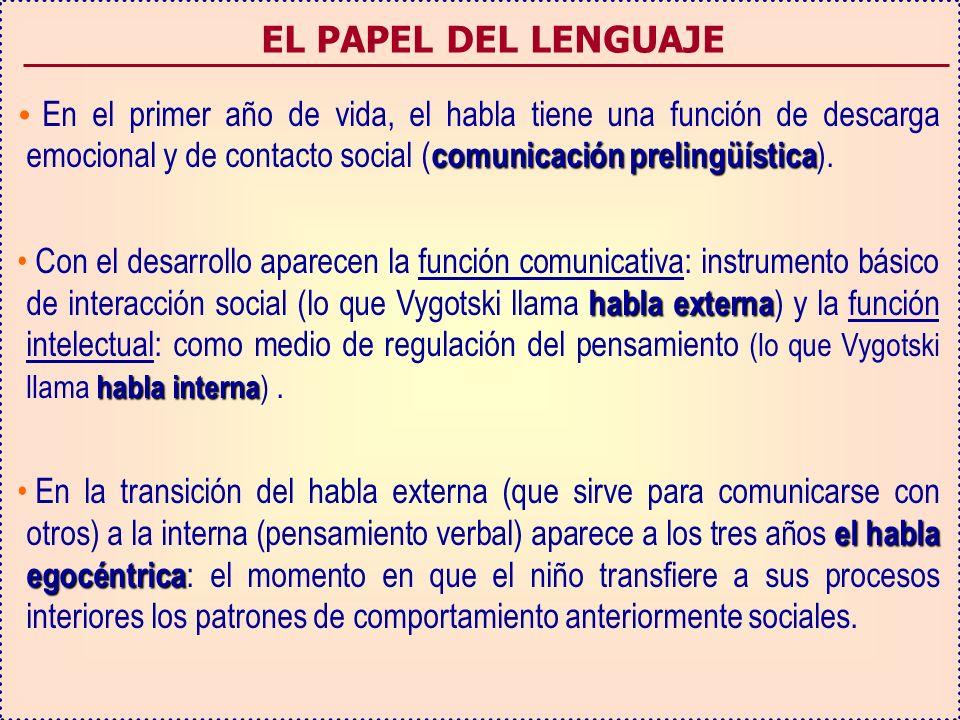 EL PAPEL DEL LENGUAJE comunicación prelingüística En el primer año de vida, el habla tiene una función de descarga emocional y de contacto social ( comunicación prelingüística ).