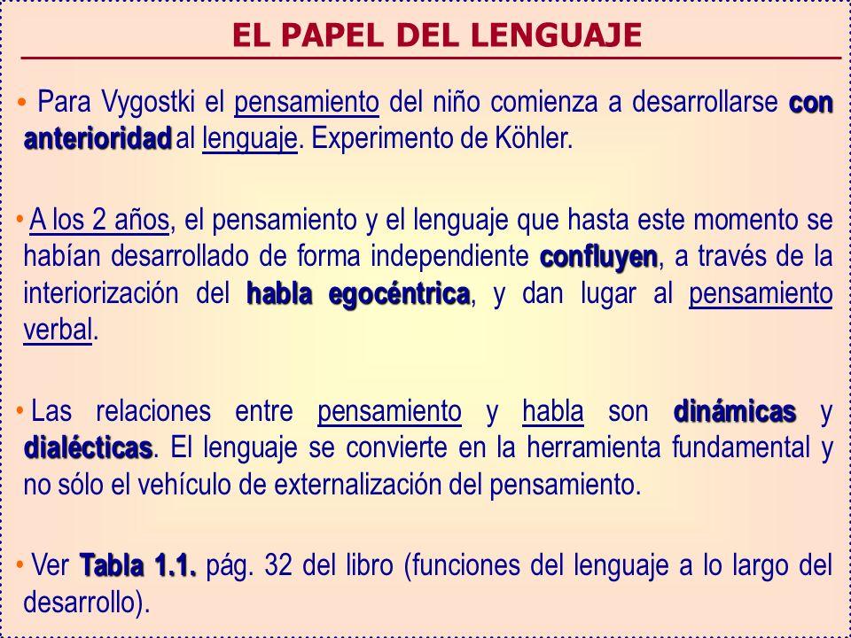 EL PAPEL DEL LENGUAJE con anterioridad Para Vygostki el pensamiento del niño comienza a desarrollarse con anterioridad al lenguaje.