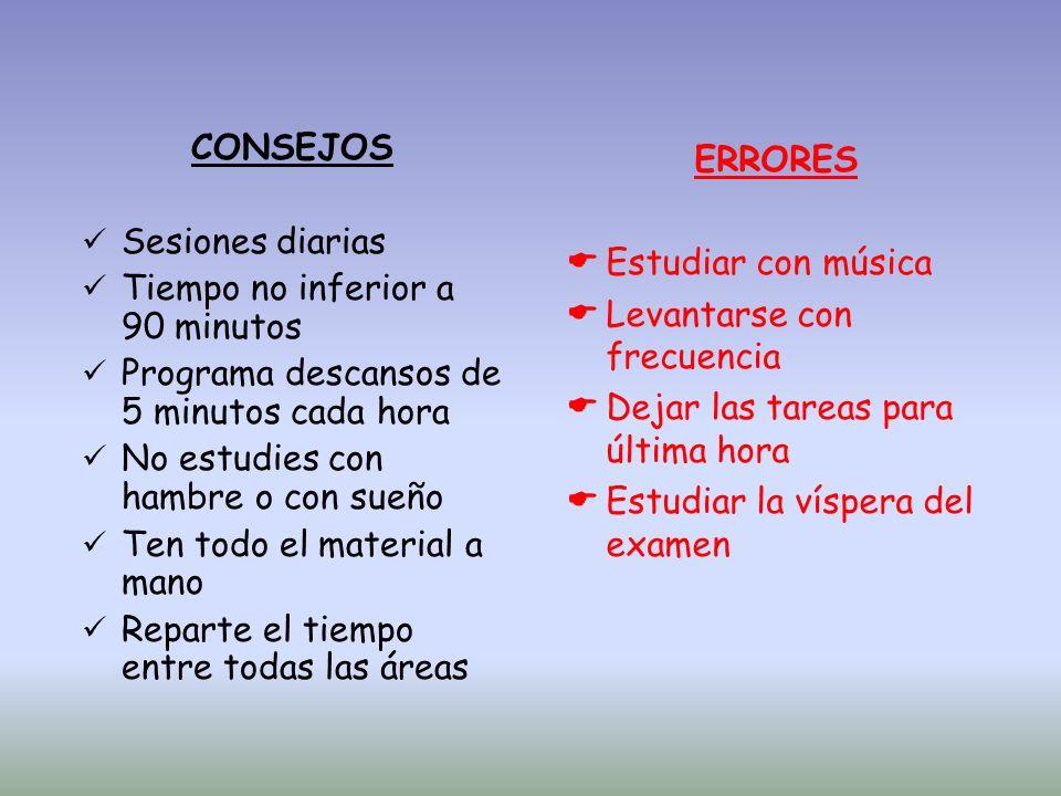 Autocontrol (memorización) Memorizar es el proceso de interiorizar los datos e ideas principales del tema.