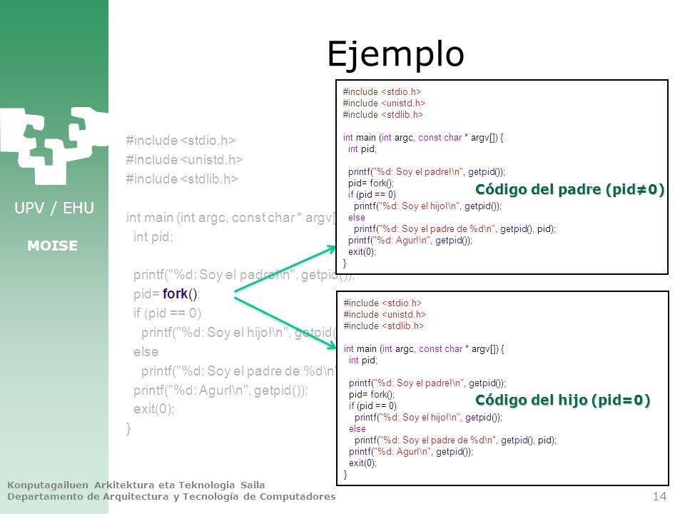 UPV / EHU MOISE Ejemplo #include int main (int argc, const char * argv[]) { int pid; printf( %d: Soy el padre!\n , getpid()); pid= fork(); if (pid == 0) printf( %d: Soy el hijo!\n , getpid()); else printf( %d: Soy el padre de %d\n , getpid(), pid); printf( %d: Agur!\n , getpid()); exit(0); } Konputagailuen Arkitektura eta Teknologia Saila Departamento de Arquitectura y Tecnología de Computadores 14 #include int main (int argc, const char * argv[]) { int pid; printf( %d: Soy el padre!\n , getpid()); pid= fork(); if (pid == 0) printf( %d: Soy el hijo!\n , getpid()); else printf( %d: Soy el padre de %d\n , getpid(), pid); printf( %d: Agur!\n , getpid()); exit(0); } #include int main (int argc, const char * argv[]) { int pid; printf( %d: Soy el padre!\n , getpid()); pid= fork(); if (pid == 0) printf( %d: Soy el hijo!\n , getpid()); else printf( %d: Soy el padre de %d\n , getpid(), pid); printf( %d: Agur!\n , getpid()); exit(0); } Código del padre (pid0) Código del hijo (pid=0)