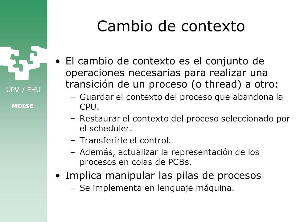 UPV / EHU MOISE El cambio de contexto es el conjunto de operaciones necesarias para realizar una transición de un proceso (o thread) a otro: –Guardar