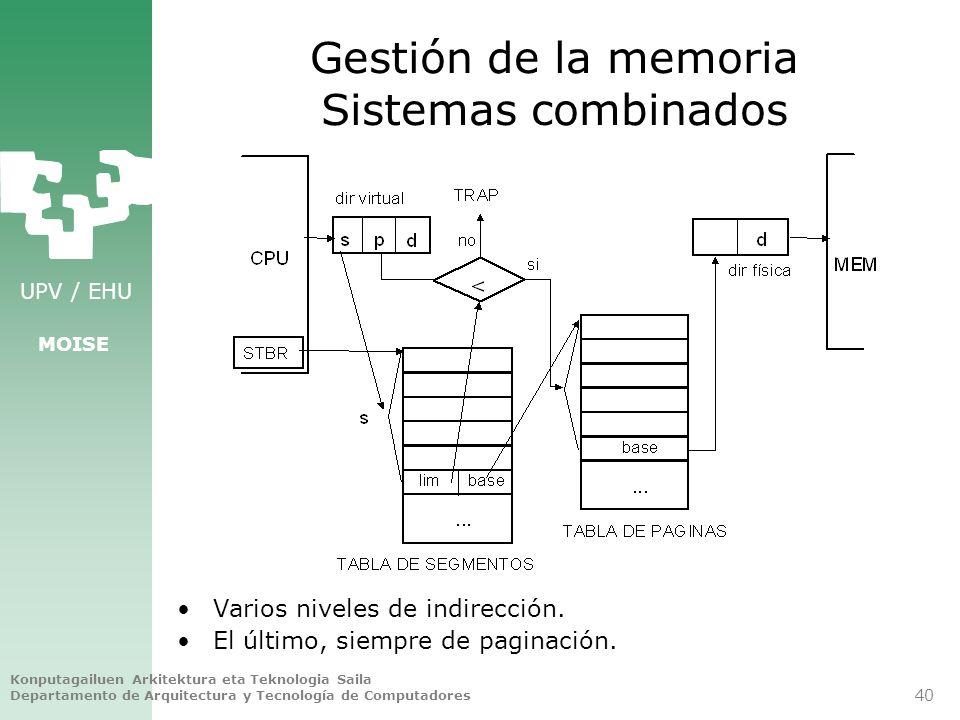 UPV / EHU MOISE Konputagailuen Arkitektura eta Teknologia Saila Departamento de Arquitectura y Tecnología de Computadores 40 Gestión de la memoria Sis