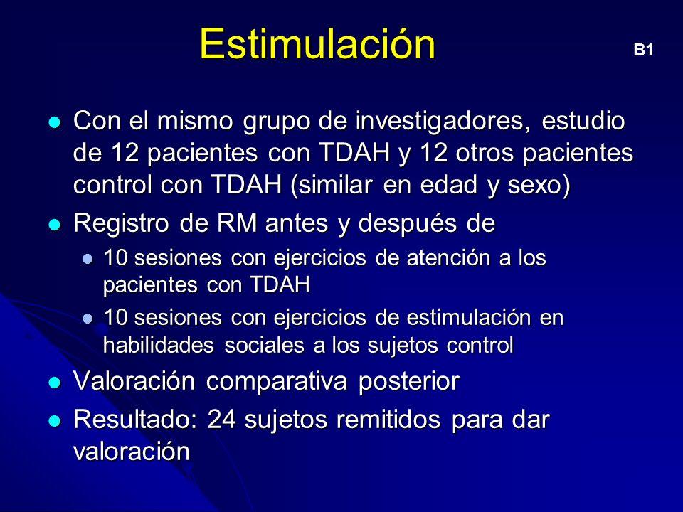 Estimulación Con el mismo grupo de investigadores, estudio de 12 pacientes con TDAH y 12 otros pacientes control con TDAH (similar en edad y sexo) Con el mismo grupo de investigadores, estudio de 12 pacientes con TDAH y 12 otros pacientes control con TDAH (similar en edad y sexo) Registro de RM antes y después de Registro de RM antes y después de 10 sesiones con ejercicios de atención a los pacientes con TDAH 10 sesiones con ejercicios de atención a los pacientes con TDAH 10 sesiones con ejercicios de estimulación en habilidades sociales a los sujetos control 10 sesiones con ejercicios de estimulación en habilidades sociales a los sujetos control Valoración comparativa posterior Valoración comparativa posterior Resultado: 24 sujetos remitidos para dar valoración Resultado: 24 sujetos remitidos para dar valoración B1