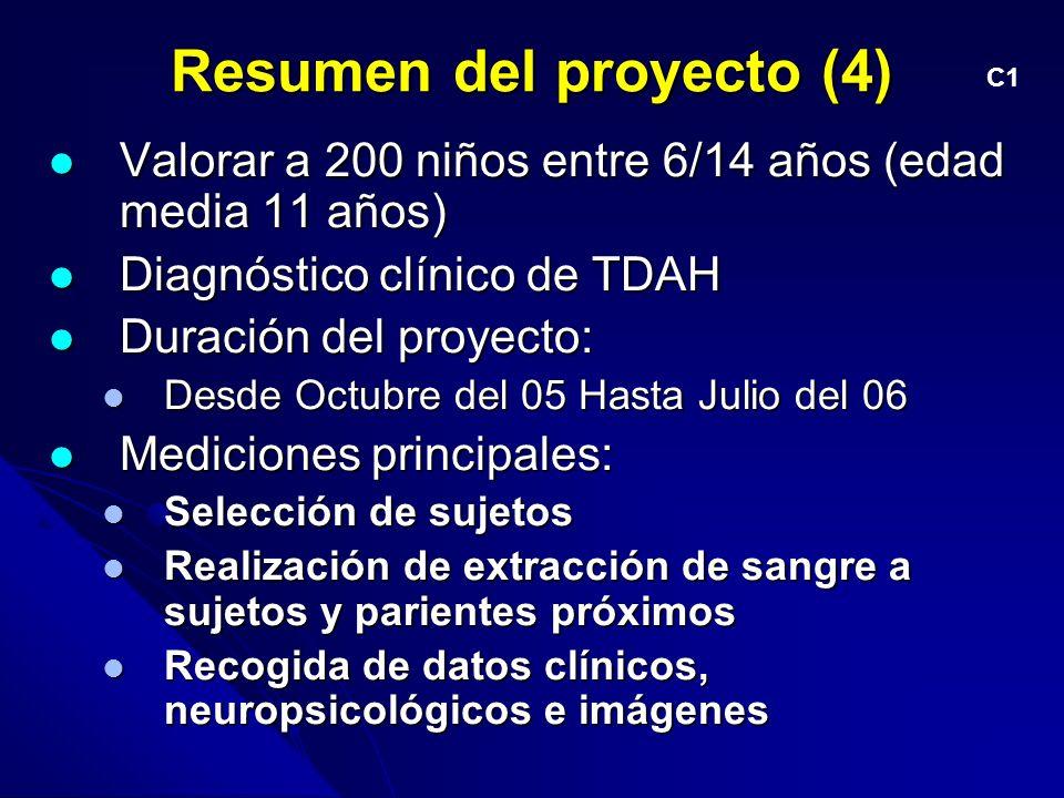 D1 Estudio con espectroscopia por resonancia magnética de las alteraciones encontradas en pacientes con TDAH en la infancia- juventud