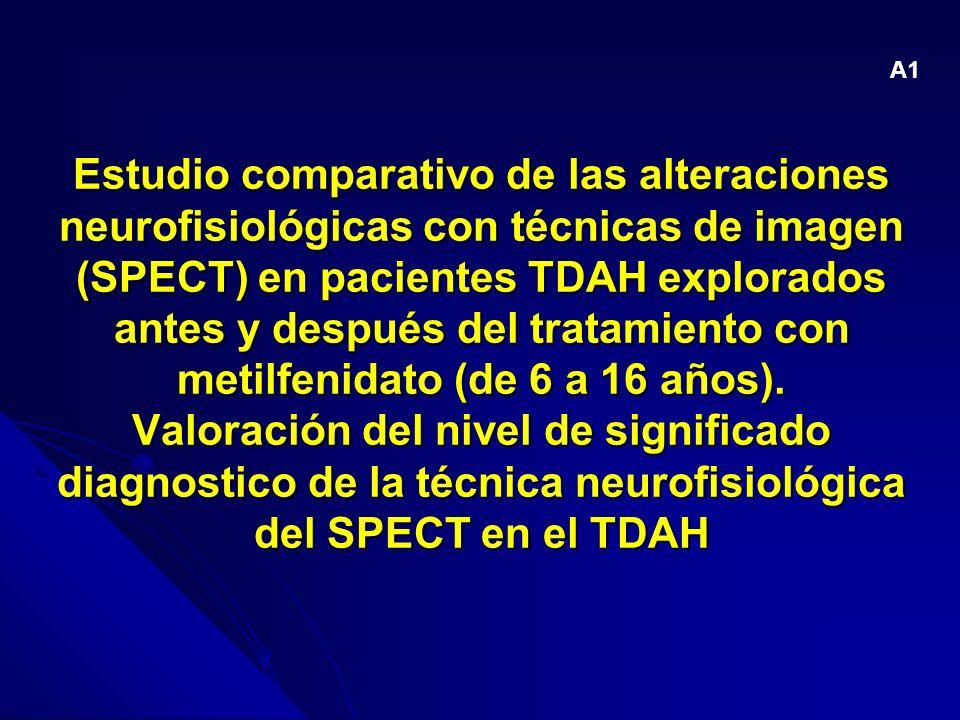 Estudio comparativo de las alteraciones neurofisiológicas con técnicas de imagen (SPECT) en pacientes TDAH explorados antes y después del tratamiento con metilfenidato (de 6 a 16 años).