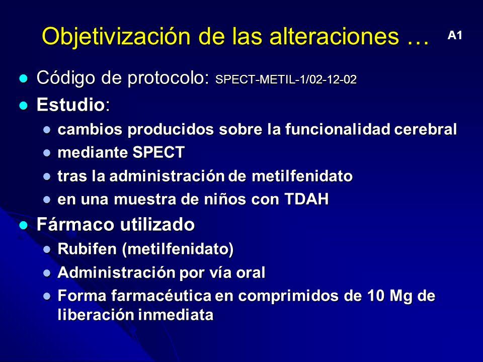 Objetivización de las alteraciones … (2) Objetivo: Objetivo: Principal: Principal: Sobre la base de la eficacia sobradamente reconocida del metilfenidato en el TDAH Sobre la base de la eficacia sobradamente reconocida del metilfenidato en el TDAH debería normalizarse aquellas alteraciones del 1er SPECT, después de la administración del fármaco en el 2 do.