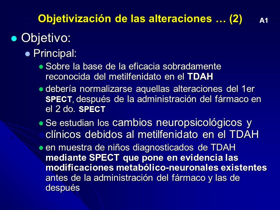 Objetivización de las alteraciones … (3) Secundarios: Secundarios: Disminución de las alteraciones atencionales según los test: Disminución de las alteraciones atencionales según los test: Puntos a Contar de Rey Puntos a Contar de Rey Test de Percepción de Diferencias (Caras) Test de Percepción de Diferencias (Caras) Toulouse-Pieron (T-P) Toulouse-Pieron (T-P) Test de Atención Selectiva y Sostenida (TASS) Test de Atención Selectiva y Sostenida (TASS) Disminución de problemas de hiperactividad, impulsividad y déficit de atención Disminución de problemas de hiperactividad, impulsividad y déficit de atención escalas de Conners y Edelbrock escalas de Conners y Edelbrock Disminución de los problemas de comportamiento clínicamente significativos Disminución de los problemas de comportamiento clínicamente significativos CBCL de Achenbach CBCL de Achenbach A1