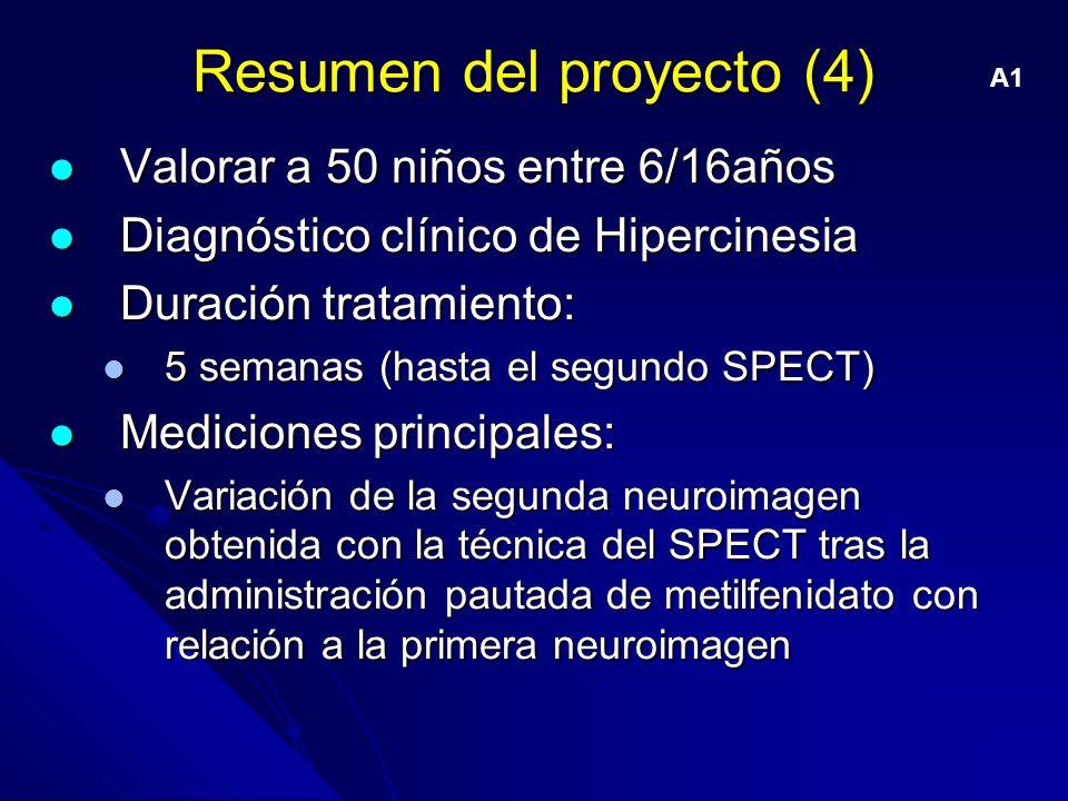 Resumen del proyecto (4) Valorar a 50 niños entre 6/16años Valorar a 50 niños entre 6/16años Diagnóstico clínico de Hipercinesia Diagnóstico clínico de Hipercinesia Duración tratamiento: Duración tratamiento: 5 semanas (hasta el segundo SPECT) 5 semanas (hasta el segundo SPECT) Mediciones principales: Mediciones principales: Variación de la segunda neuroimagen obtenida con la técnica del SPECT tras la administración pautada de metilfenidato con relación a la primera neuroimagen Variación de la segunda neuroimagen obtenida con la técnica del SPECT tras la administración pautada de metilfenidato con relación a la primera neuroimagen A1