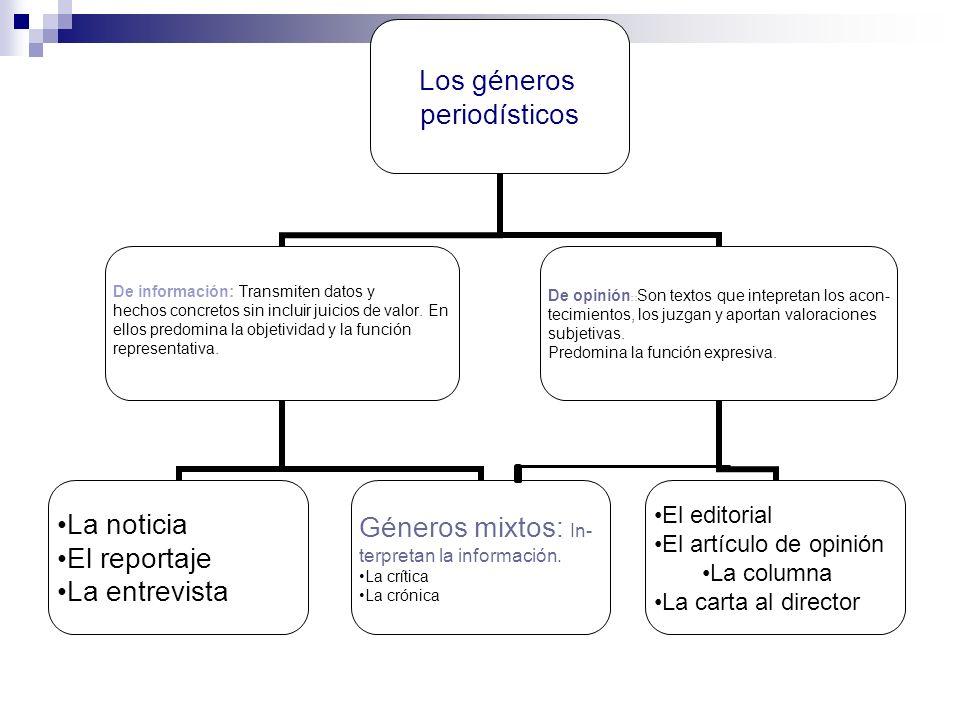 Los géneros informativos: características lingüísticas NIVEL MORFOSINTÁCTICO El léxico empleado debe ser claro, conciso y correcto.