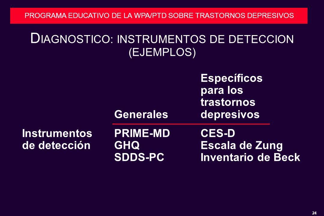 24 PROGRAMA EDUCATIVO DE LA WPA/PTD SOBRE TRASTORNOS DEPRESIVOS D IAGNOSTICO: INSTRUMENTOS DE DETECCION (EJEMPLOS) Específicos para los trastornos Generalesdepresivos InstrumentosPRIME-MD CES-D de detecciónGHQEscala de Zung SDDS-PCInventario de Beck