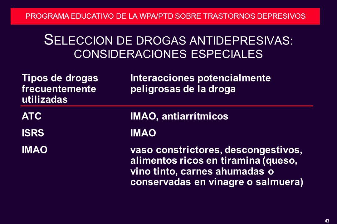 43 PROGRAMA EDUCATIVO DE LA WPA/PTD SOBRE TRASTORNOS DEPRESIVOS S ELECCION DE DROGAS ANTIDEPRESIVAS: CONSIDERACIONES ESPECIALES Tipos de drogasInteracciones potencialmente frecuentemente peligrosas de la droga utilizadas ATCIMAO, antiarrítmicos ISRSIMAO IMAOvaso constrictores, descongestivos, alimentos ricos en tiramina (queso, vino tinto, carnes ahumadas o conservadas en vinagre o salmuera)