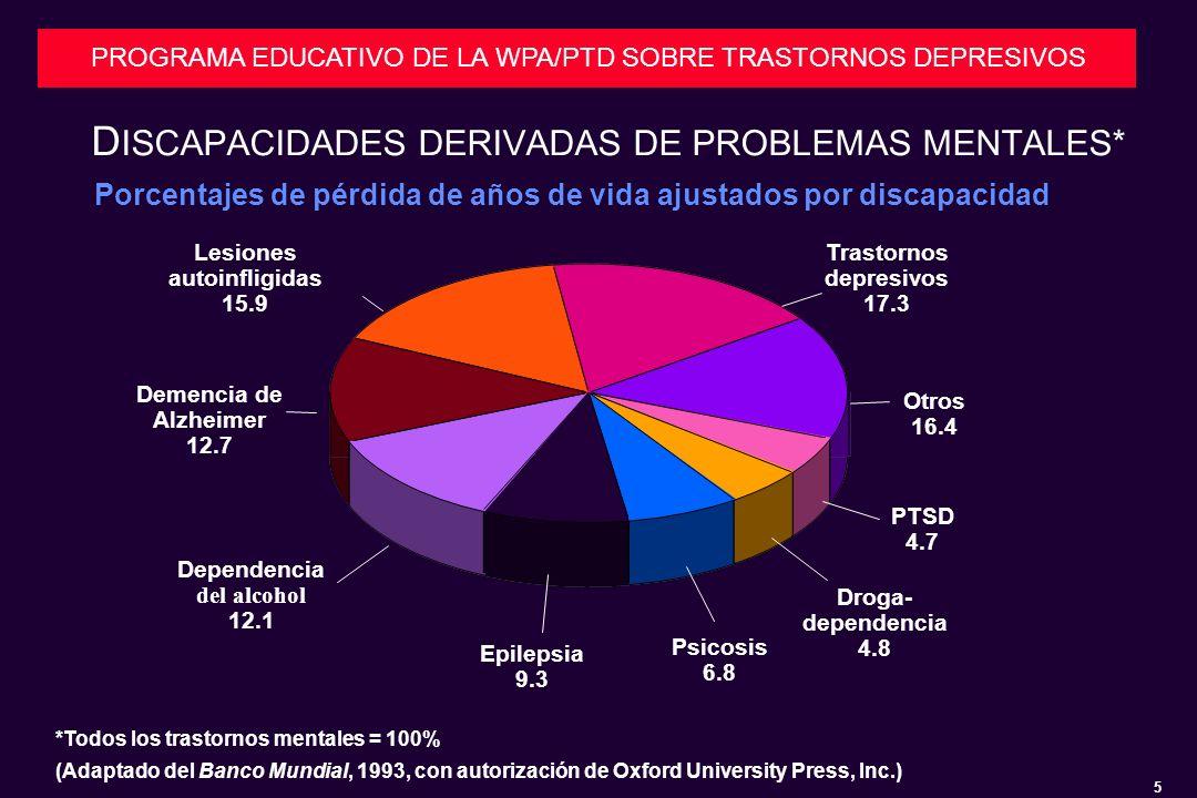 5 PROGRAMA EDUCATIVO DE LA WPA/PTD SOBRE TRASTORNOS DEPRESIVOS D ISCAPACIDADES DERIVADAS DE PROBLEMAS MENTALES* Lesiones autoinfligidas 15.9 Otros 16.4 Demencia de Alzheimer 12.7 Trastornos depresivos 17.3 Dependencia del alcohol 12.1 Epilepsia 9.3 Psicosis 6.8 Droga- dependencia 4.8 PTSD 4.7 Porcentajes de pérdida de años de vida ajustados por discapacidad *Todos los trastornos mentales = 100% (Adaptado del Banco Mundial, 1993, con autorización de Oxford University Press, Inc.)
