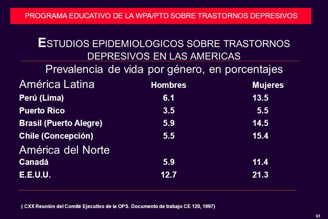 61 PROGRAMA EDUCATIVO DE LA WPA/PTD SOBRE TRASTORNOS DEPRESIVOS E STUDIOS EPIDEMIOLOGICOS SOBRE TRASTORNOS DEPRESIVOS EN LAS AMERICAS Prevalencia de vida por género, en porcentajes América Latina HombresMujeres Perú (Lima)6.113.5 Puerto Rico3.5 5.5 Brasil (Puerto Alegre)5.914.5 Chile (Concepción)5.515.4 América del Norte Canadá5.911.4 E.E.U.U.12.7 21.3 ( CXX Reunión del Comité Ejecutivo de la OPS.