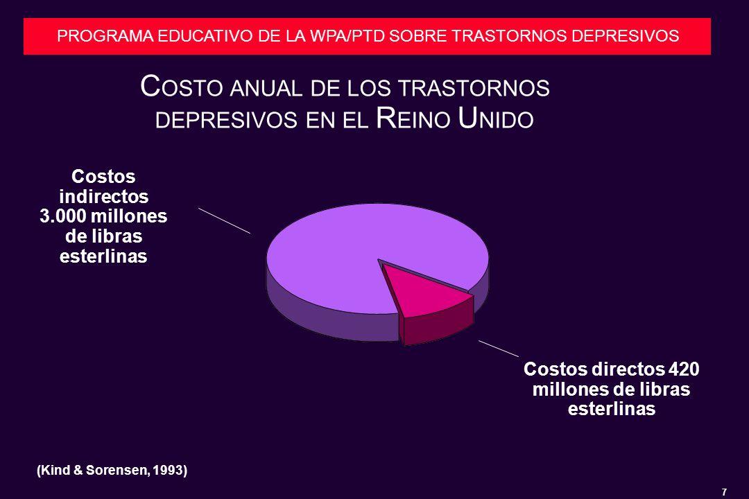 7 PROGRAMA EDUCATIVO DE LA WPA/PTD SOBRE TRASTORNOS DEPRESIVOS C OSTO ANUAL DE LOS TRASTORNOS DEPRESIVOS EN EL R EINO U NIDO (Kind & Sorensen, 1993) Costos directos 420 millones de libras esterlinas Costos indirectos 3.000 millones de libras esterlinas