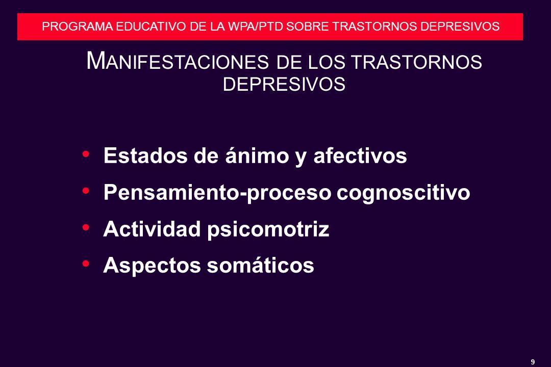 9 PROGRAMA EDUCATIVO DE LA WPA/PTD SOBRE TRASTORNOS DEPRESIVOS Estados de ánimo y afectivos Pensamiento-proceso cognoscitivo Actividad psicomotriz Aspectos somáticos M ANIFESTACIONES DE LOS TRASTORNOS DEPRESIVOS