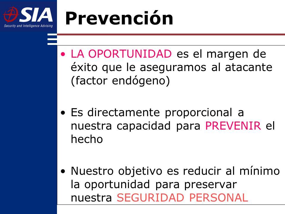LA OPORTUNIDAD es el margen de éxito que le aseguramos al atacante (factor endógeno) Es directamente proporcional a nuestra capacidad para PREVENIR el hecho Nuestro objetivo es reducir al mínimo la oportunidad para preservar nuestra SEGURIDAD PERSONAL Prevención