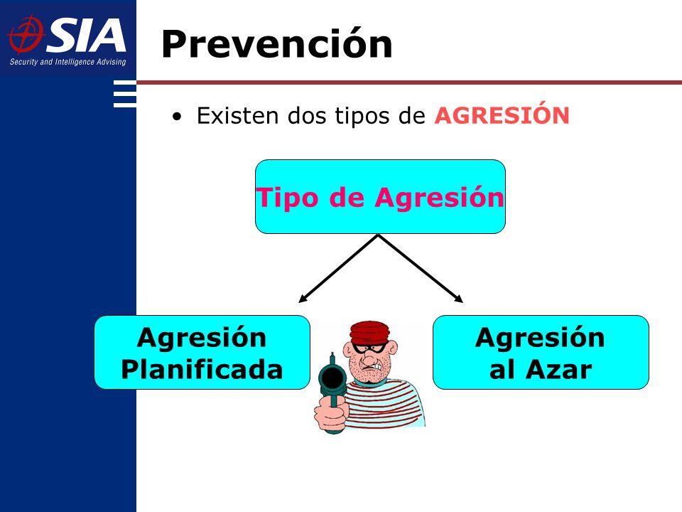 Tipo de Agresión Agresión Planificada Agresión al Azar Existen dos tipos de AGRESIÓN