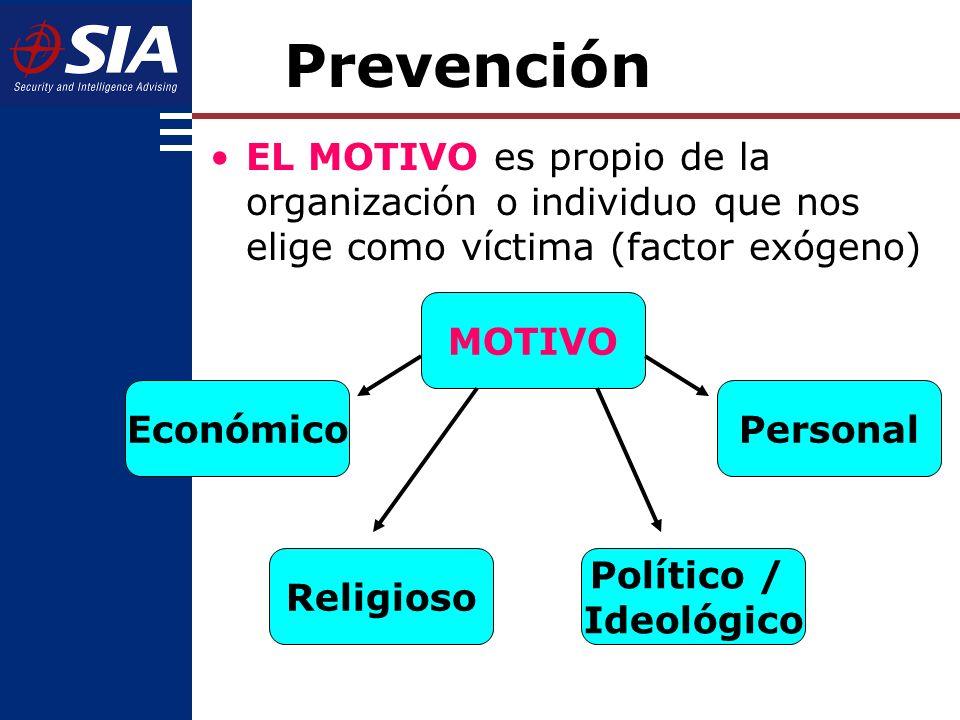 EL MOTIVO es propio de la organización o individuo que nos elige como víctima (factor exógeno) Prevención MOTIVO Económico Político / Ideológico Personal Religioso