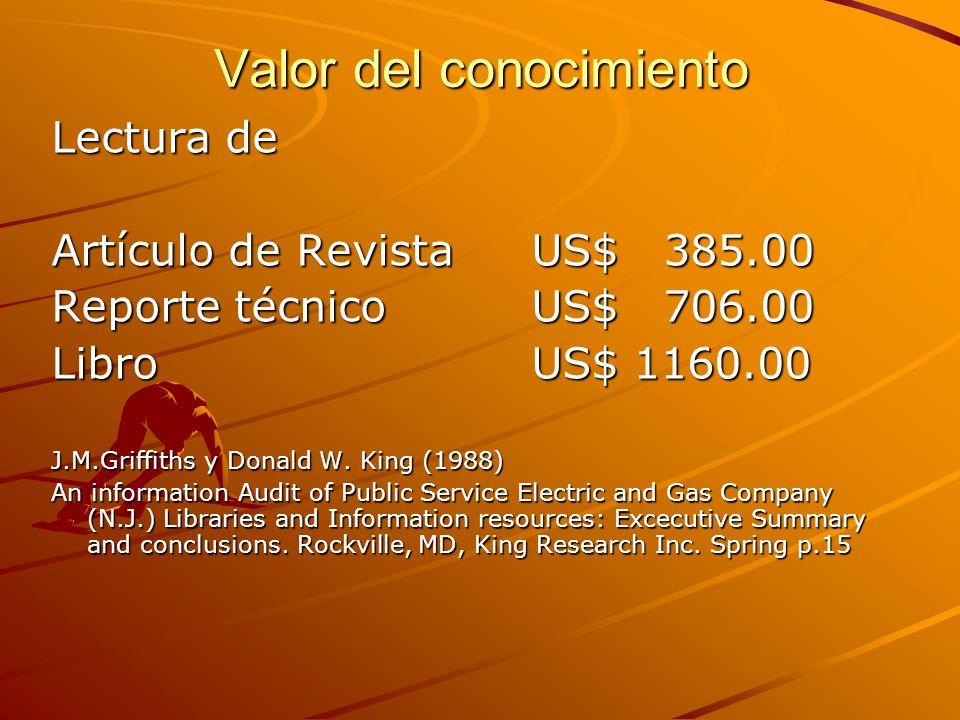 Valor del conocimiento Lectura de Artículo de RevistaUS$ 385.00 Reporte técnicoUS$ 706.00 LibroUS$ 1160.00 J.M.Griffiths y Donald W.
