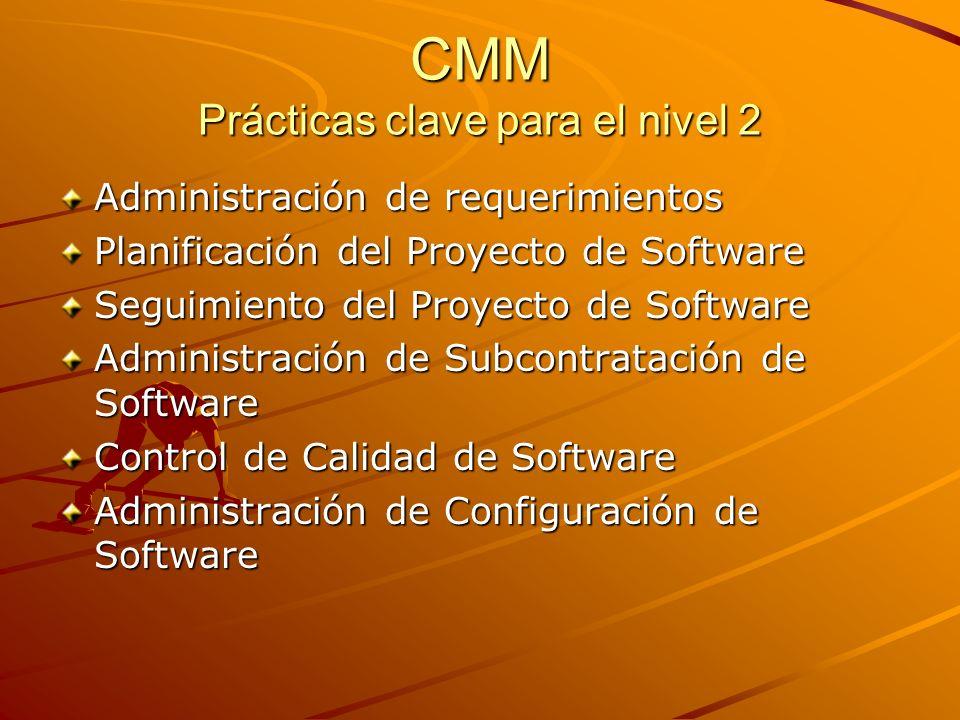CMM Prácticas clave para el nivel 2 Administración de requerimientos Planificación del Proyecto de Software Seguimiento del Proyecto de Software Administración de Subcontratación de Software Control de Calidad de Software Administración de Configuración de Software