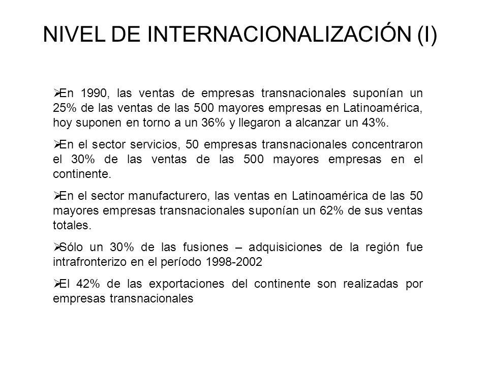 NIVEL DE INTERNACIONALIZACIÓN (I) En 1990, las ventas de empresas transnacionales suponían un 25% de las ventas de las 500 mayores empresas en Latinoa