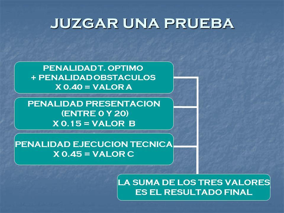 LA SUMA DE LOS TRES VALORES ES EL RESULTADO FINAL PENALIDAD T.