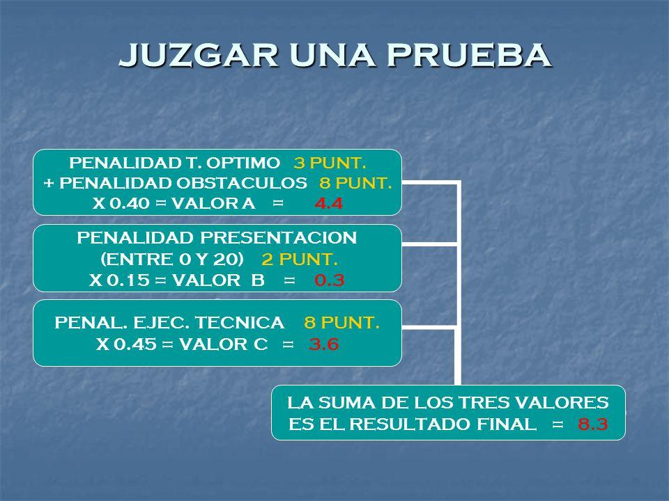 LA SUMA DE LOS TRES VALORES ES EL RESULTADO FINAL = 8.3 PENALIDAD T.