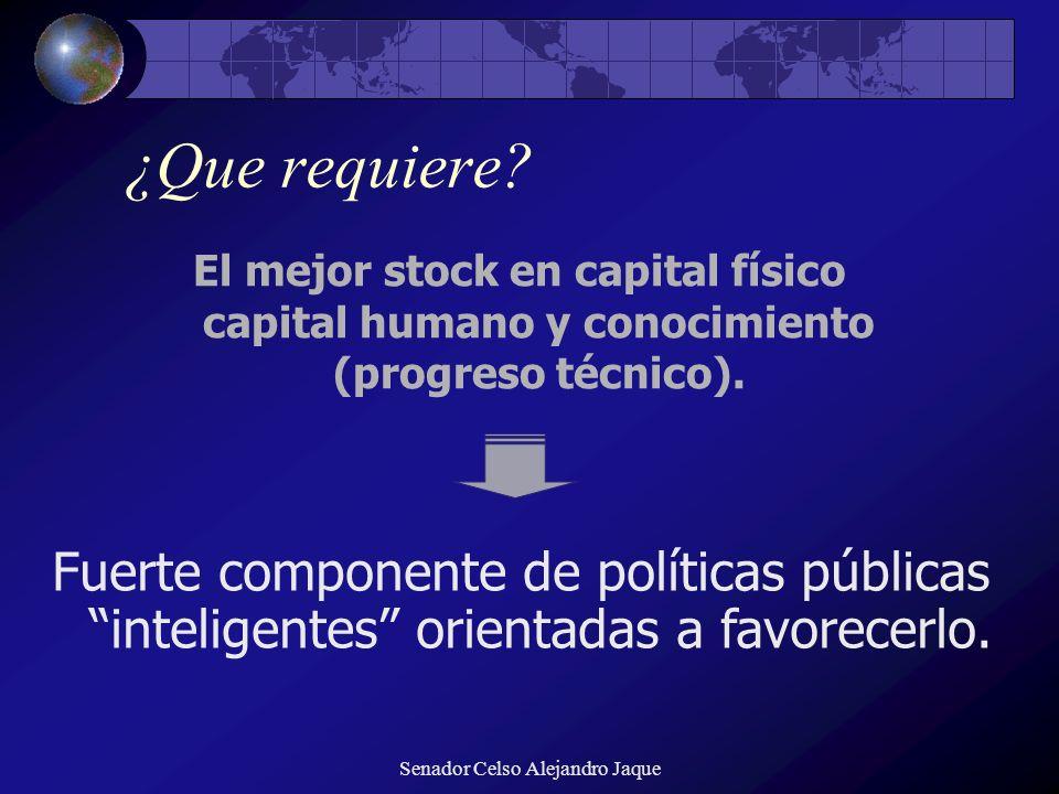Senador Celso Alejandro Jaque ¿Que requiere? El mejor stock en capital físico capital humano y conocimiento (progreso técnico). Fuerte componente de p